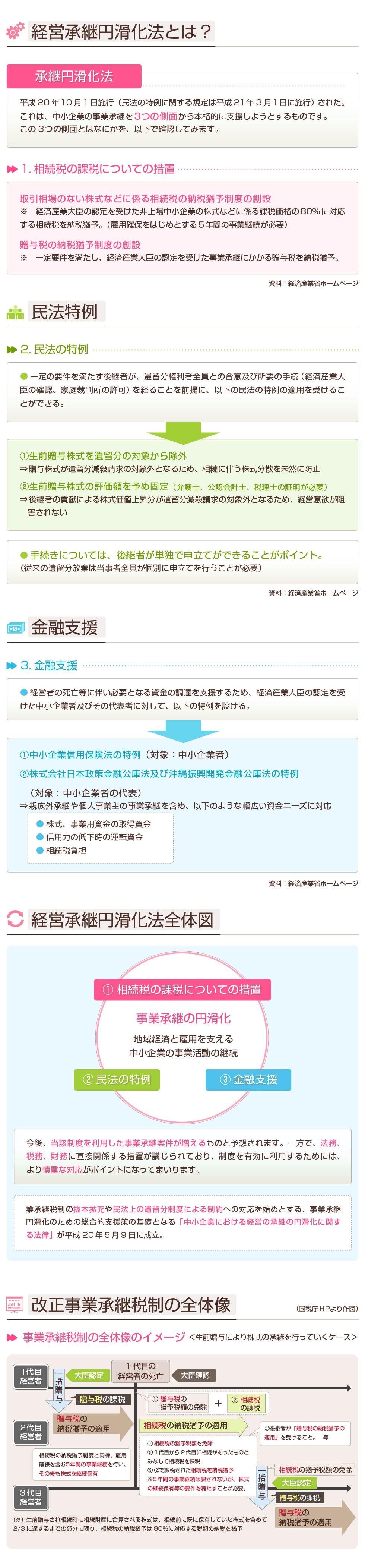 【修正】下層ページ・事業承継-06